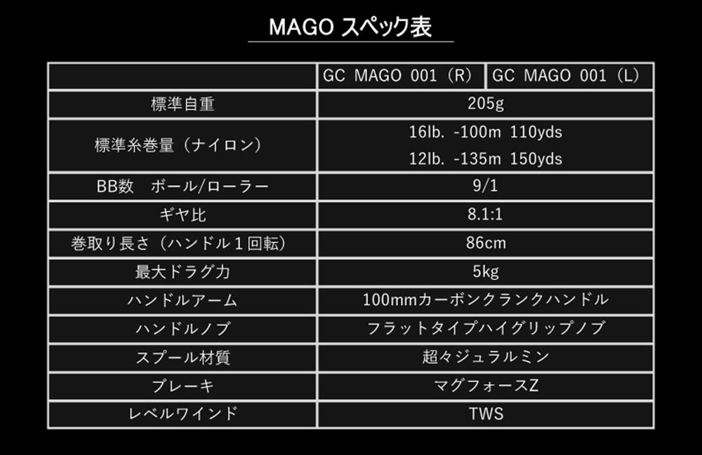 MAGO 001のスペック