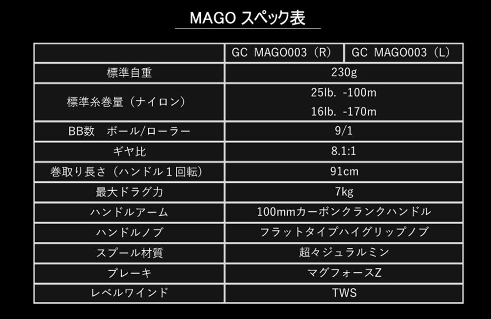 MAGO 003のスペック